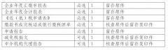 天博国际登陆网址区2016年度企业所得税汇算清缴告知书
